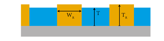 Electroforming Thickresist